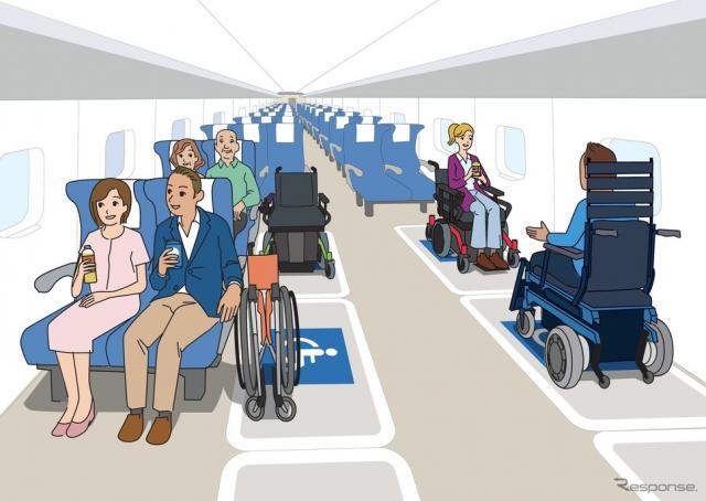 車椅子用フリースペースのイメージ《写真提供 国土交通省》