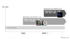 マツダ、自動運転支援技術『マツダ・コ・パイロット』を順次導入---2022年発売の新型車から