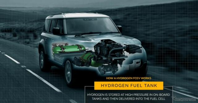 ランドローバー・ディフェンダー 新型の燃料電池プロトタイプ車のイメージ《photo by Land Rover》