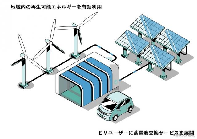 蓄電池交換サービスのイメージ《画像提供 ENEOSホールディングス》