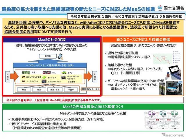 日本版MaaSの社会実装を支援する事業の概要《資料提供 国交省》