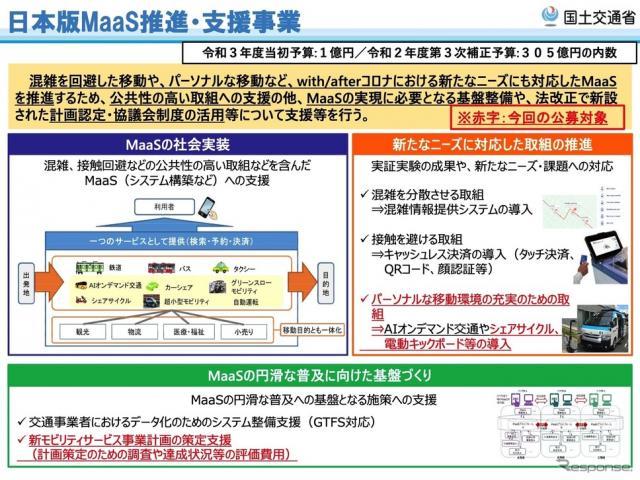 新たなニーズに対応したMaaS推進・支援事業の概要《資料提供 国交省》