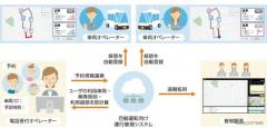 自動運転車「ゆっくりカート」の運行管理…実証実験を開始 KDDIなど