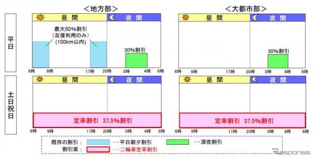 適用イメージ《図版提供 西日本高速道路》