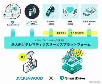 スマートドライブ×JVCケンウッド、AI搭載通信型ドラレコ対応法人向けテレマティクスサービスプラットフォームを提供開始