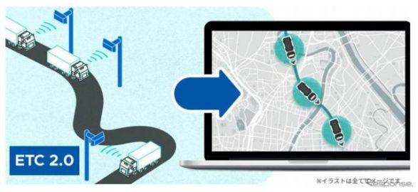 スマートドライブ×パナソニック、ETC2.0システムを活用した運行管理サービスで共同実証開始