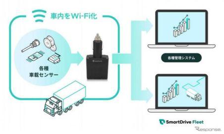 スマートドライブ Wi-Fi Hub 提供開始、リアルタイムの温度管理でワクチン輸送にも貢献