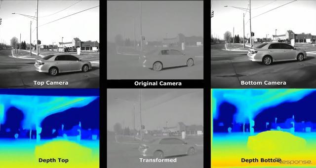 ZFの先進運転支援システムの仮想エンジニアリングやデジタル検証向け新サービス「ADAS.ai」のイメージ《photo by ZF》