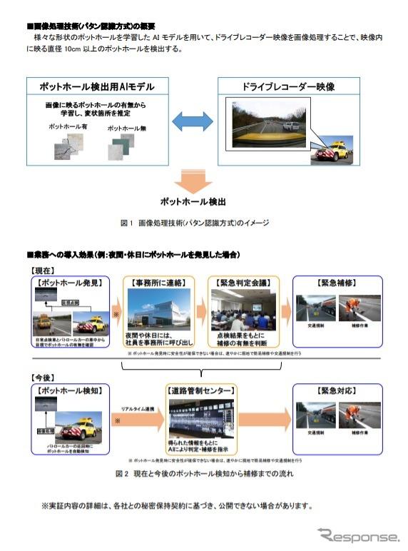 路面変状把握の高度化・効率化に寄与する画像認識技術の概要《画像提供 NEXCO中日本》