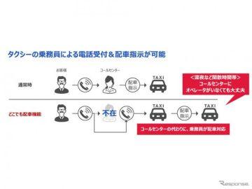 デンソーテン、小規模事業者向けタクシー支援システムに乗務員が配車対応できる新機能