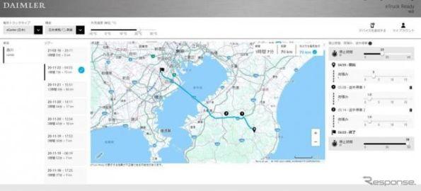 三菱ふそう、eキャンターの運用シミュレーションが可能な無料アプリを提供