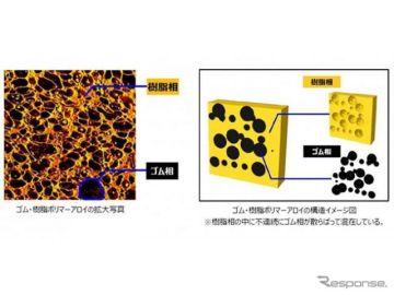 横浜ゴム、自動車用エアコンホースの大幅軽量化に成功…従来比50%減