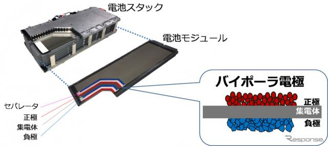 トヨタ、バイポーラ型ニッケル水素電池《画像提供 トヨタ自動車》