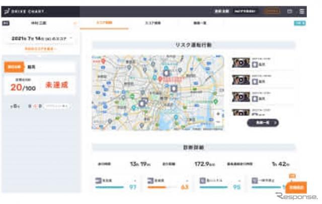 「ドライブチャート」《画像提供 モビリティテクノロジーズ》