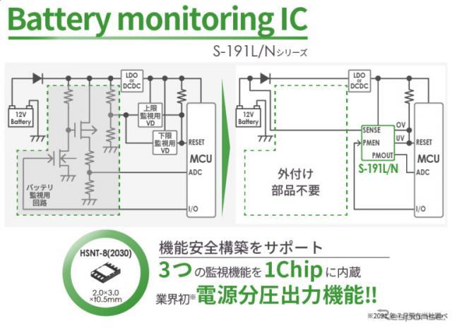 車載用高耐圧バッテリーモニタリングIC「S-191L/Nシリーズ」《図版提供 エイブリック》