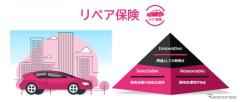 住友三井オートサービス、リース車両の修理費用を補償する「リペア保険」を発売