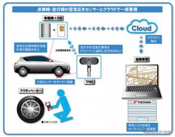 横浜ゴムとオリックス自動車、タイヤ空気圧遠隔監視システムを活用した新サービスの実証実験開始