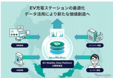 スマートドライブ、マレーシアでEV充電設備の最適化を支援するシステムを開発実証