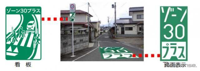国交省×警察庁、生活道路の新安全対策「ゾーン30プラス」で連携