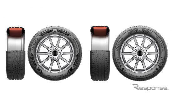 起亜の新型EV、共鳴音を低減したクムホのタイヤを採用