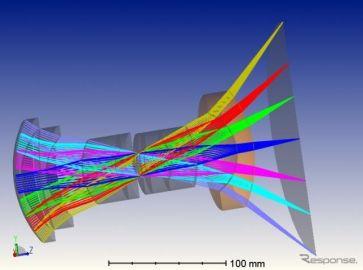Ansys、光学イメージングシステムシミュレーションのZemax社買収へ