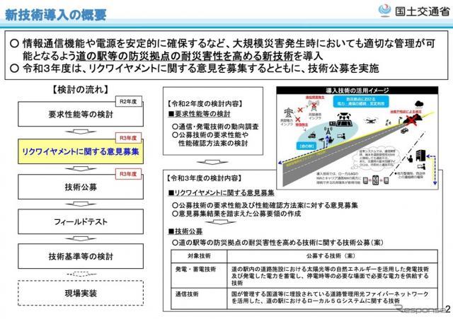 新技術導入の概要《画像提供 国交省》