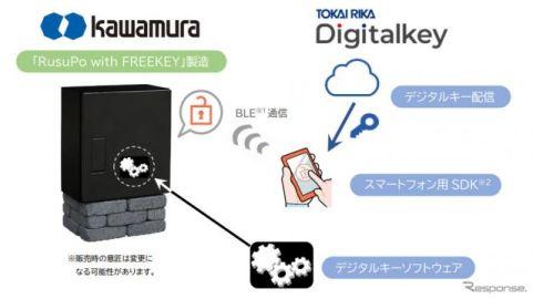 不在中の荷物の引き渡しも可能に、デジタルキーを活用した宅配ボックス