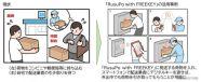 荷物の発送シーン《写真提供 東海理化》