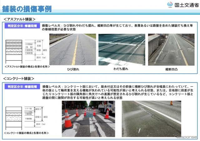 舗装の損傷事例《画像提供 国土交通省》