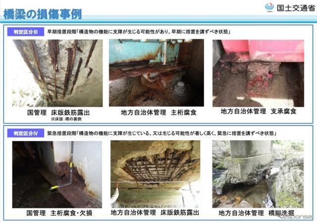 橋梁の損傷事例《画像提供 国土交通省》