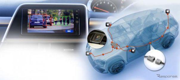 ルネサスとオムニビジョン、車載カメラシステム向けリファレンスデザインの提供開始