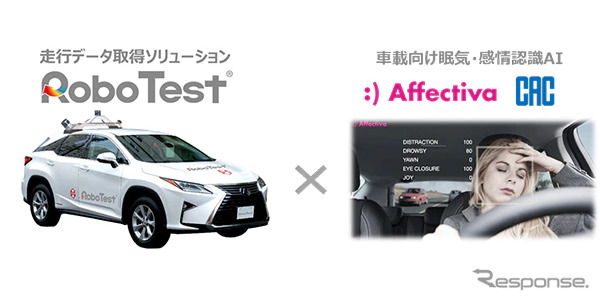眠気・感情認識AI「Affectiva」の日本正規代理店CACとZMPがデータ計測ソリューションRoboTestで連携《写真提供 ZMP》