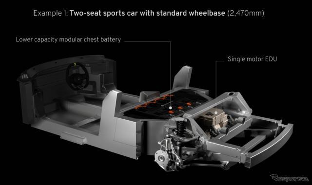 ロータスの次世代のEVスポーツカー向け軽量シャシー《photo by Lotus Cars》