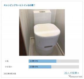 キャンピングカーにトイレは必要? 気になる疑問に答える