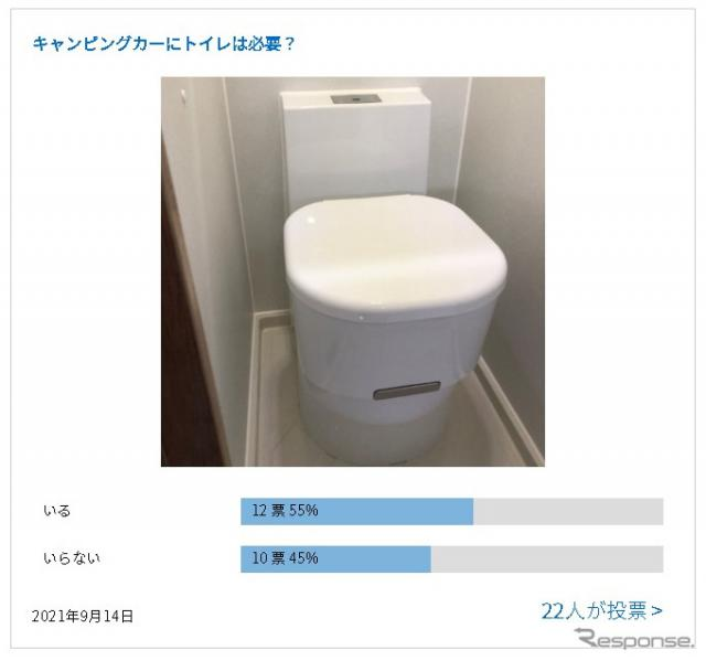 キャンピングカーにトイレは必要?《写真提供 キャンピングカー株式会社》