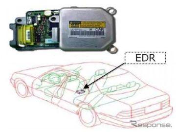 事故時の情報記録装置の新車装着義務付け…新型車は2022年7月から