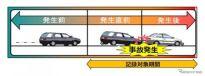 EDR作動イメージ《画像提供 国土交通省》