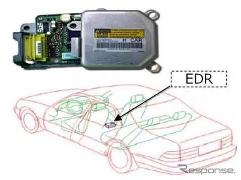 EDRの設置場所と本体《画像提供 国土交通省》