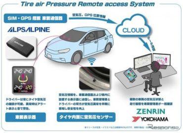 横浜ゴム×ゼンリン、タイヤ内面に貼り付けるセンサーの実証実験を開始
