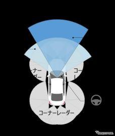 ホンダ、全方位の安全運転支援「ホンダセンシング360」を開発…まず2022年に中国の新モデルに