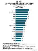 自動車商品魅力度、レクサスが総合トップ…ブランド別 JDパワー