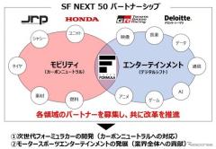 """スーパーフォーミュラ・レース、""""次の50年""""に向けたプロジェクト発足"""