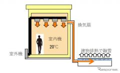 施設の排熱を利用した道路融雪システム、実証試験を開始へ