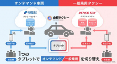 同一車両でオンデマンドと通常タクシーを切り替え、デンソーテンなどが実証開始