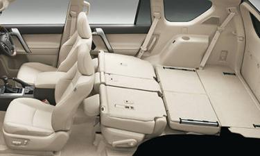 トヨタ ランドクルーザープラド TX (2020年8月モデル)