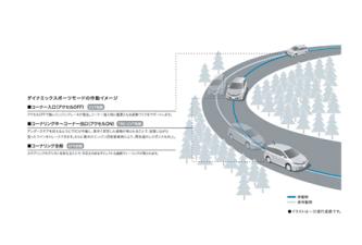 トヨタ ウィッシュ 1.8S (2009年4月モデル)