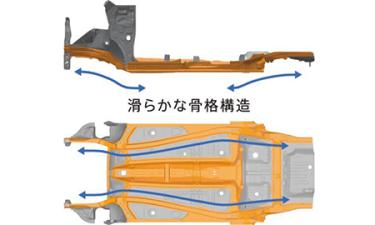スズキ スペーシアカスタム ハイブリッドGS (2020年8月モデル)