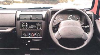 クライスラー・ジープ ジープ・ラングラー スポーツ ソフトトップ (2000年1月モデル)